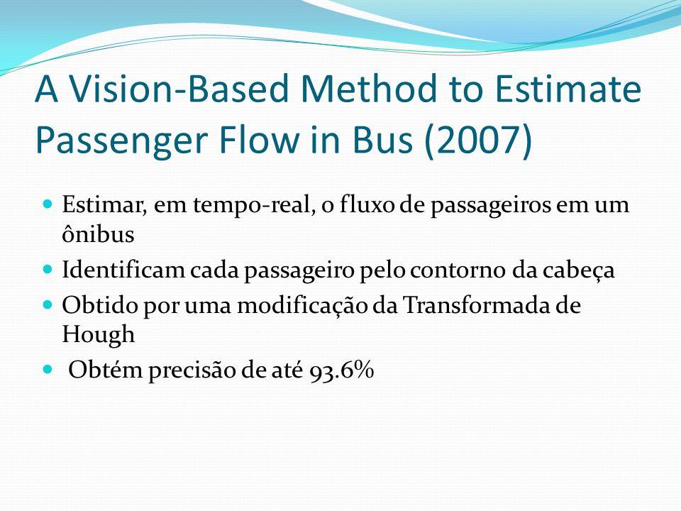 A Vision-Based Method to Estimate Passenger Flow in Bus (2007) Estimar, em tempo-real, o fluxo de passageiros em um ônibus Identificam cada passageiro pelo contorno da cabeça Obtido por uma modificação da Transformada de Hough Obtém precisão de até 93.6%