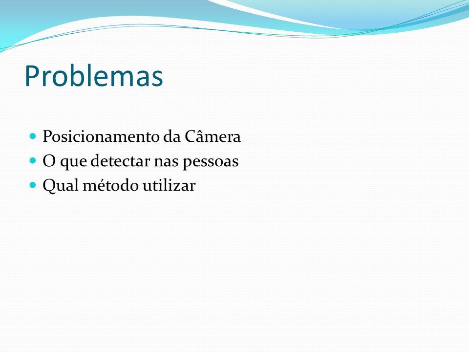 Problemas Posicionamento da Câmera O que detectar nas pessoas Qual método utilizar