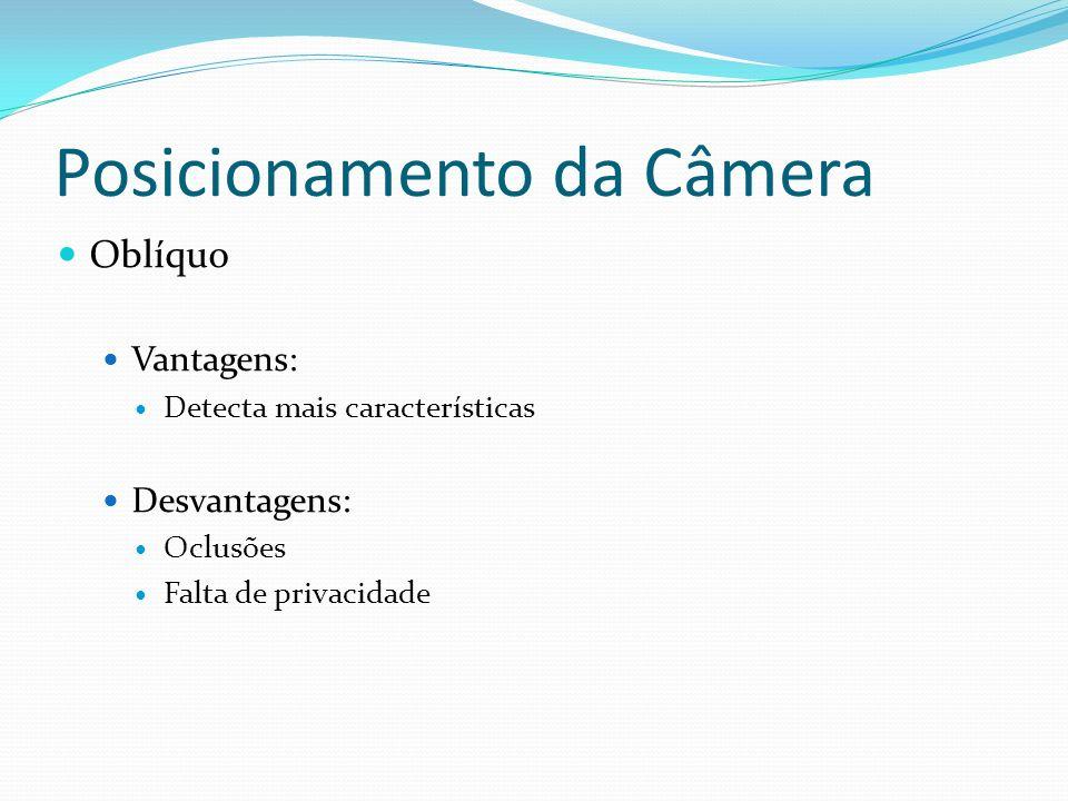 Posicionamento da Câmera Oblíquo Vantagens: Detecta mais características Desvantagens: Oclusões Falta de privacidade