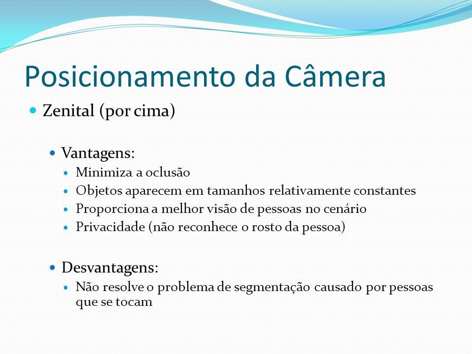 Posicionamento da Câmera Zenital (por cima) Vantagens: Minimiza a oclusão Objetos aparecem em tamanhos relativamente constantes Proporciona a melhor visão de pessoas no cenário Privacidade (não reconhece o rosto da pessoa) Desvantagens: Não resolve o problema de segmentação causado por pessoas que se tocam