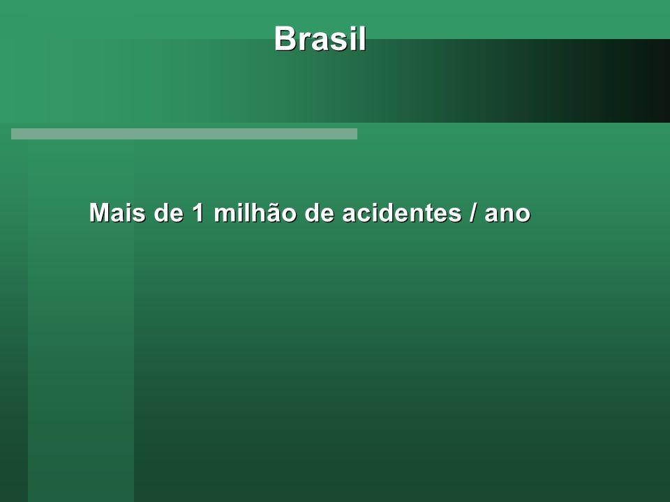 Brasil Mais de 1 milhão de acidentes / ano