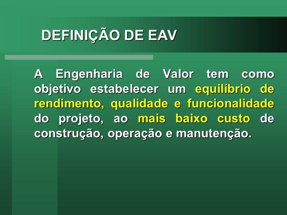 DEFINIÇÃO DE EAV A Engenharia de Valor tem como objetivo estabelecer um equilíbrio de rendimento, qualidade e funcionalidade do projeto, ao mais baixo