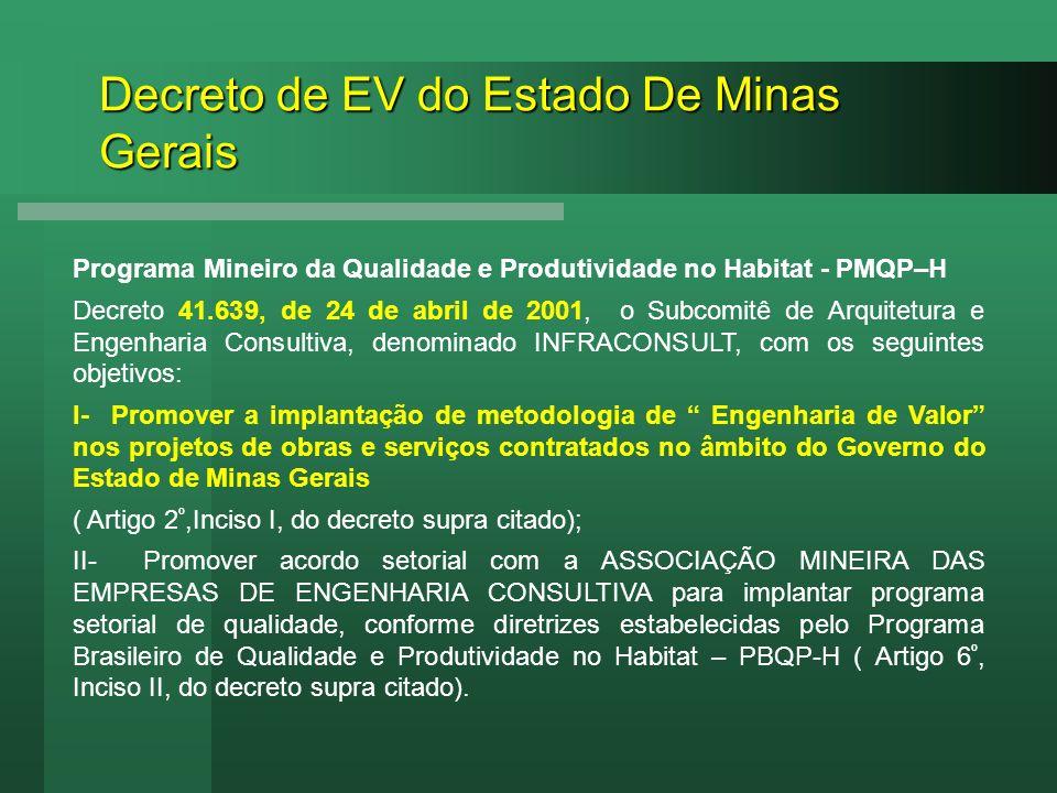 Decreto de EV do Estado De Minas Gerais Programa Mineiro da Qualidade e Produtividade no Habitat - PMQP–H Decreto 41.639, de 24 de abril de 2001, o Su