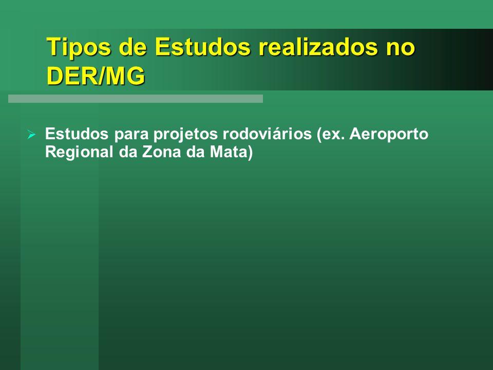 Tipos de Estudos realizados no DER/MG Estudos para projetos rodoviários (ex. Aeroporto Regional da Zona da Mata)