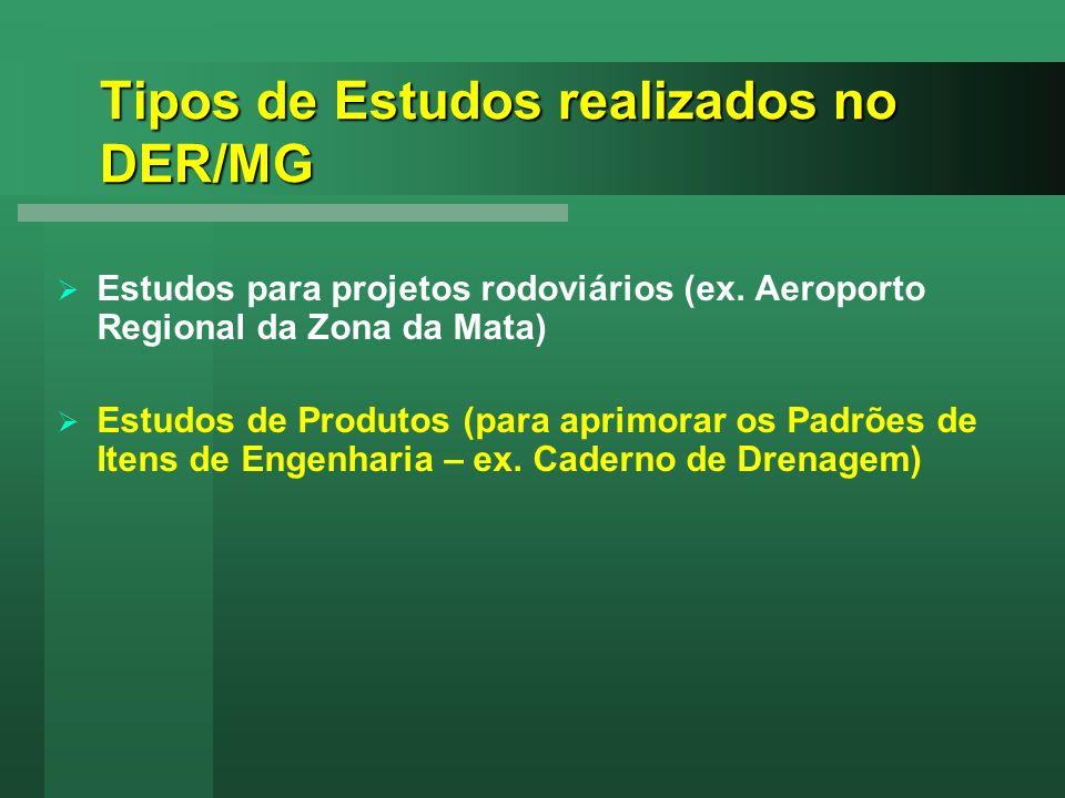 Tipos de Estudos realizados no DER/MG Estudos para projetos rodoviários (ex. Aeroporto Regional da Zona da Mata) Estudos de Produtos (para aprimorar o