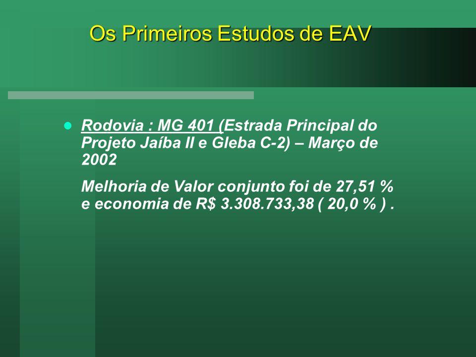 Os Primeiros Estudos de EAV Rodovia : MG 401 (Estrada Principal do Projeto Jaíba II e Gleba C-2) – Março de 2002 Melhoria de Valor conjunto foi de 27,