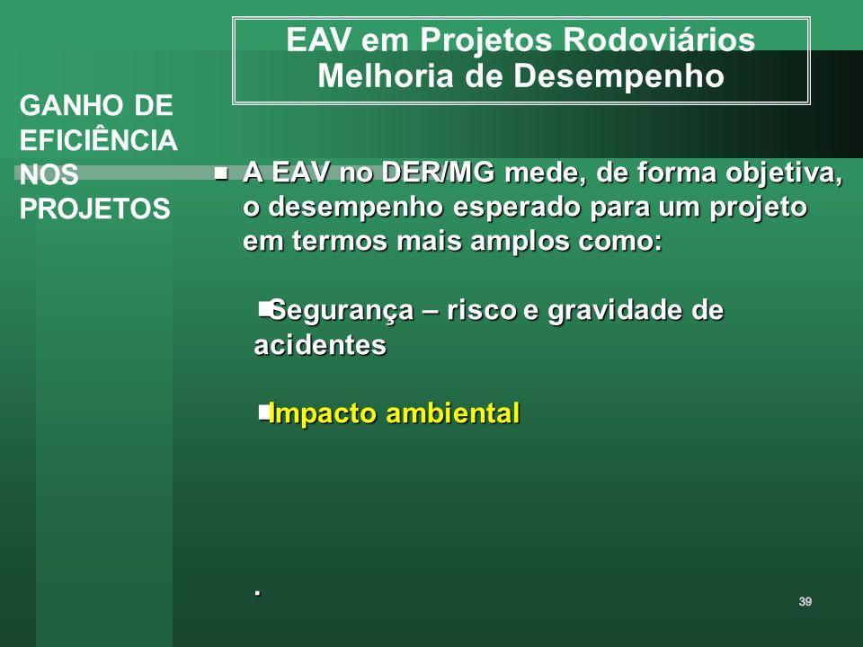 A EAV no DER/MG mede, de forma objetiva, o desempenho esperado para um projeto em termos mais amplos como: A EAV no DER/MG mede, de forma objetiva, o