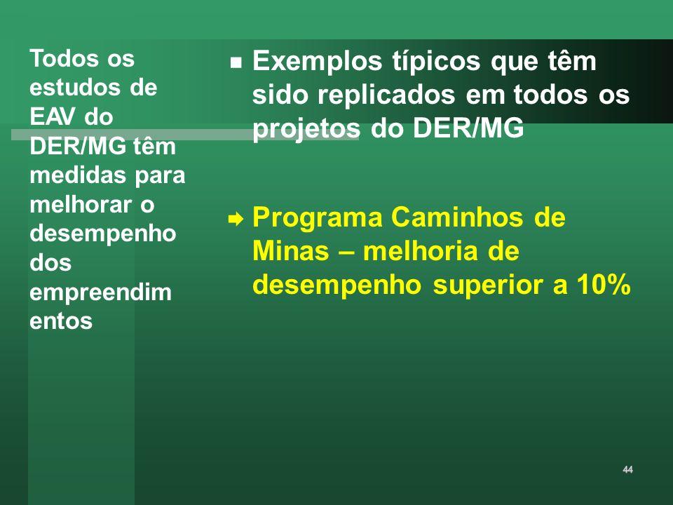 Todos os estudos de EAV do DER/MG têm medidas para melhorar o desempenho dos empreendim entos Exemplos típicos que têm sido replicados em todos os pro
