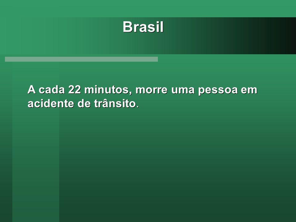 Brasil A cada 22 minutos, morre uma pessoa em acidente de trânsito. A cada 22 minutos, morre uma pessoa em acidente de trânsito.