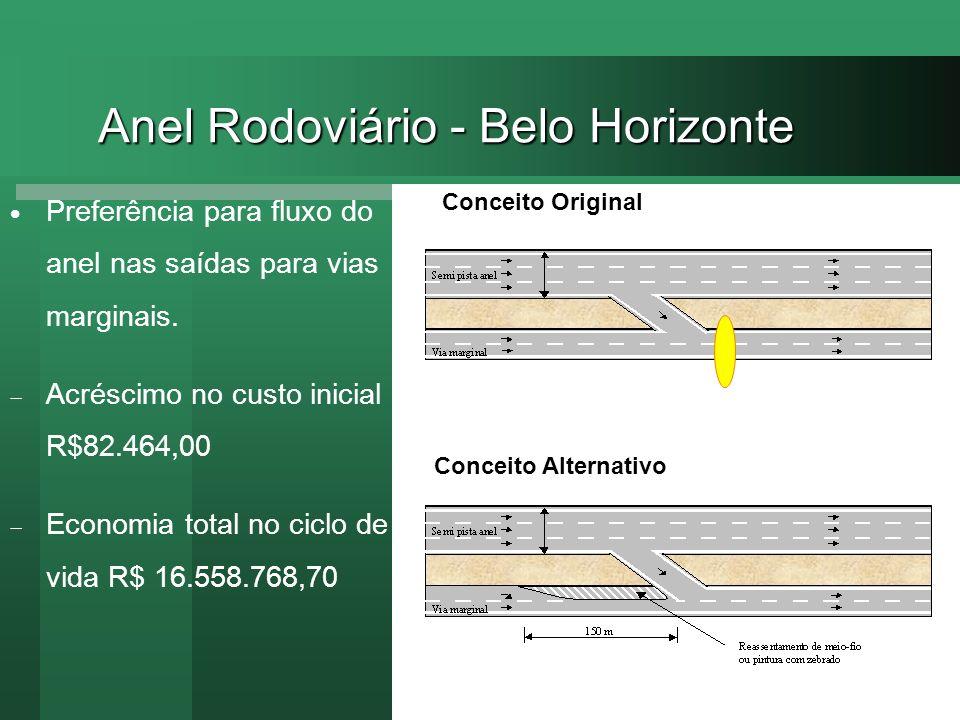 Anel Rodoviário - Belo Horizonte Preferência para fluxo do anel nas saídas para vias marginais. Acréscimo no custo inicial R$82.464,00 Economia total