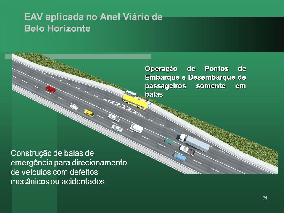 EAV aplicada no Anel Viário de Belo Horizonte Operação de Pontos de Embarque e Desembarque de passageiros somente em baias Construção de baias de emer