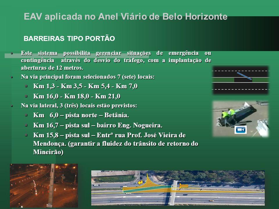 EAV aplicada no Anel Viário de Belo Horizonte BARREIRAS TIPO PORTÃO Este sistema possibilita gerenciar situações de emergência ou contingência através