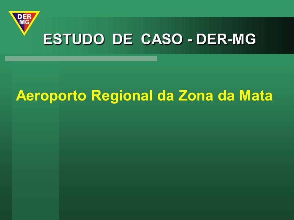 ESTUDO DE CASO - DER-MG Aeroporto Regional da Zona da Mata