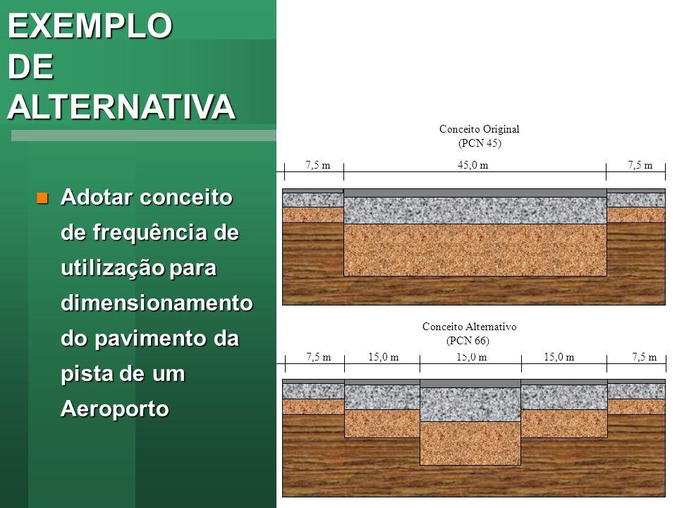 EXEMPLODEALTERNATIVA Adotar conceito de frequência de utilização para dimensionamento do pavimento da pista de um Aeroporto Adotar conceito de frequên