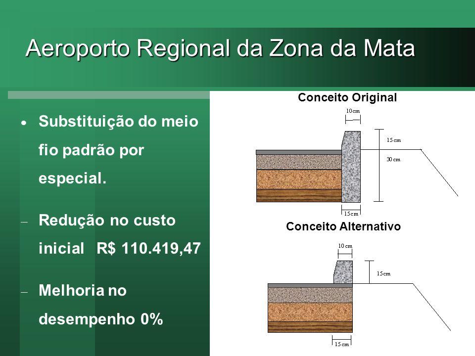 Conceito Original Conceito Alternativo Aeroporto Regional da Zona da Mata Substituição do meio fio padrão por especial. Redução no custo inicial R$ 11