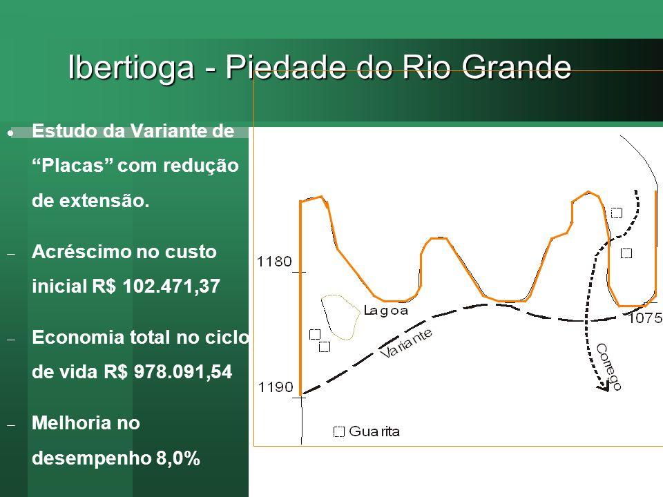 Ibertioga - Piedade do Rio Grande Estudo da Variante de Placas com redução de extensão. Acréscimo no custo inicial R$ 102.471,37 Economia total no cic