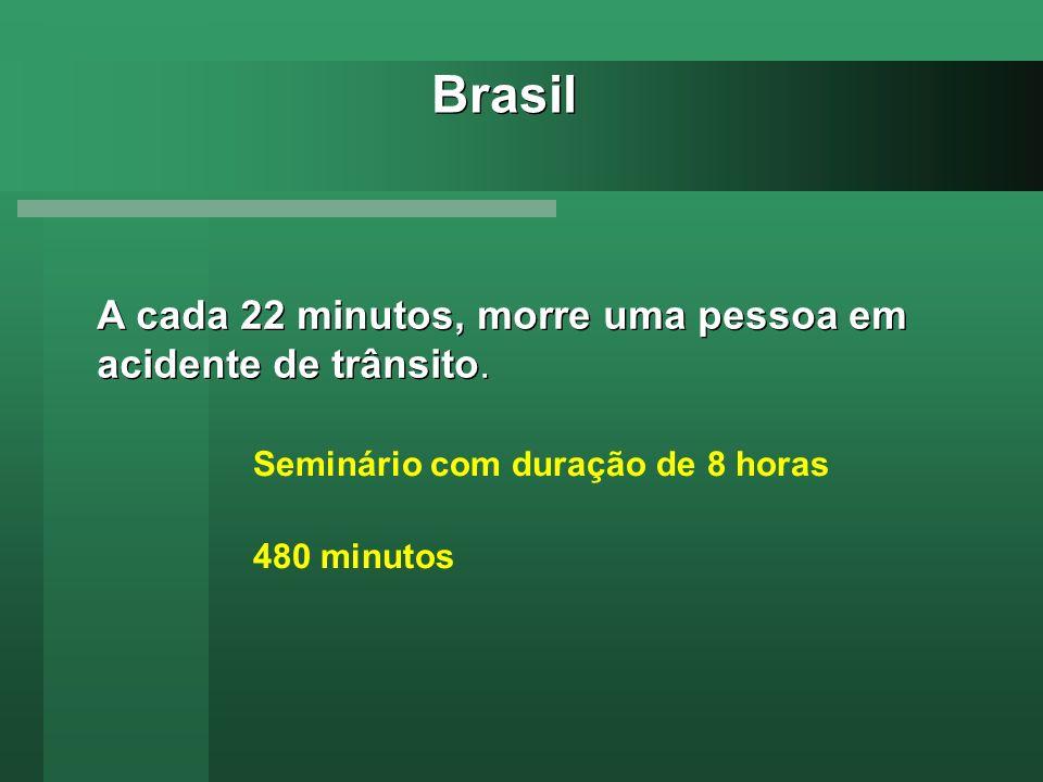 Brasil A cada 22 minutos, morre uma pessoa em acidente de trânsito. A cada 22 minutos, morre uma pessoa em acidente de trânsito. Seminário com duração