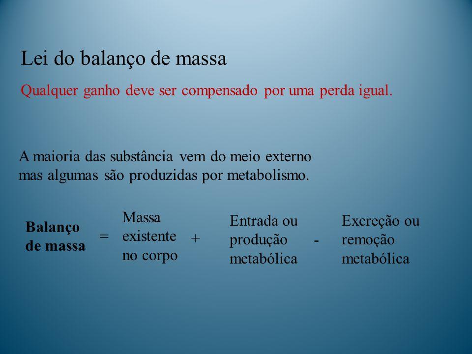 A maioria das substância vem do meio externo mas algumas são produzidas por metabolismo. Balanço de massa = Massa existente no corpo + Entrada ou prod