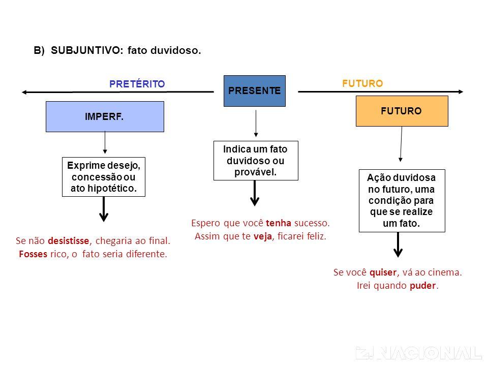Língua Portuguesa IMPERF.PRESENTE FUTURO PRETÉRITO FUTURO Indica um fato duvidoso ou provável.