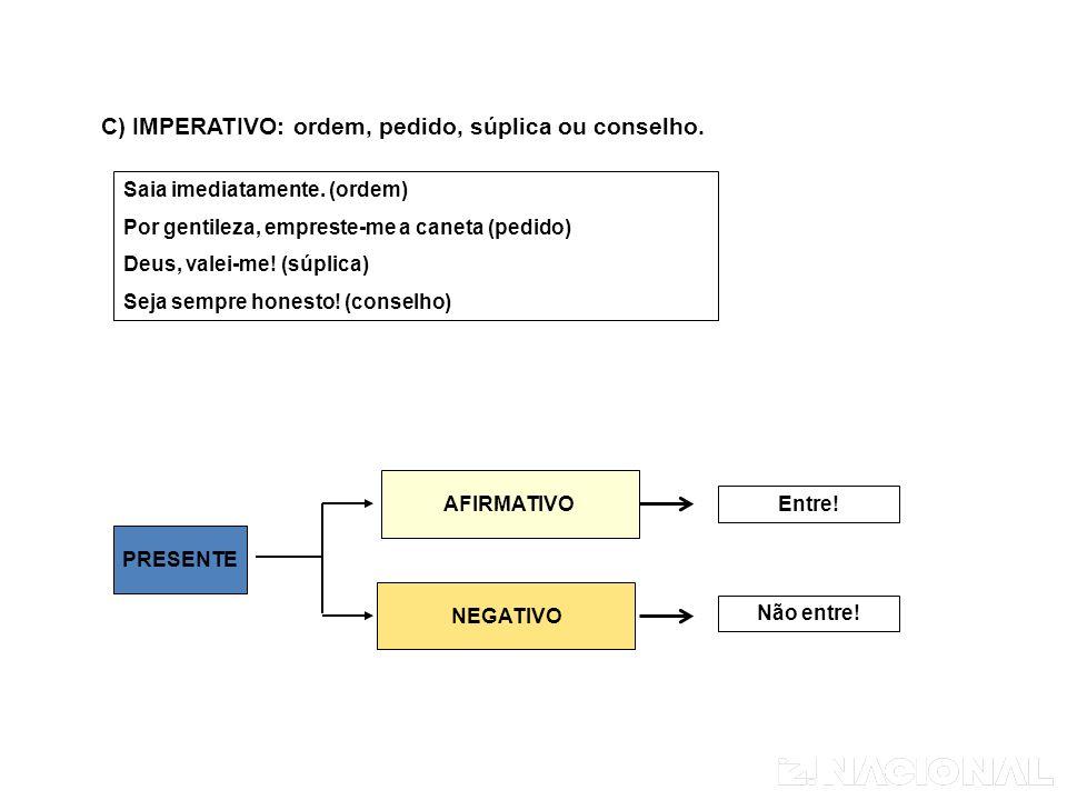 Língua Portuguesa C) IMPERATIVO: ordem, pedido, súplica ou conselho.