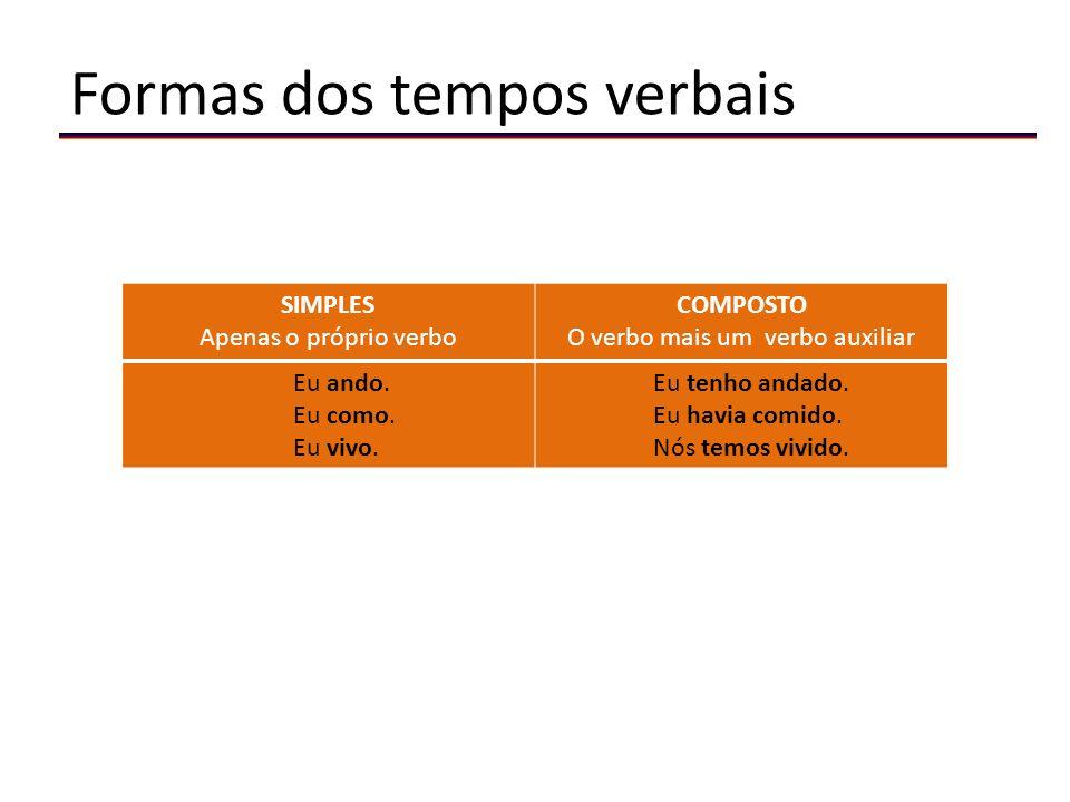 Formas dos tempos verbais SIMPLES Apenas o próprio verbo COMPOSTO O verbo mais um verbo auxiliar Eu ando.