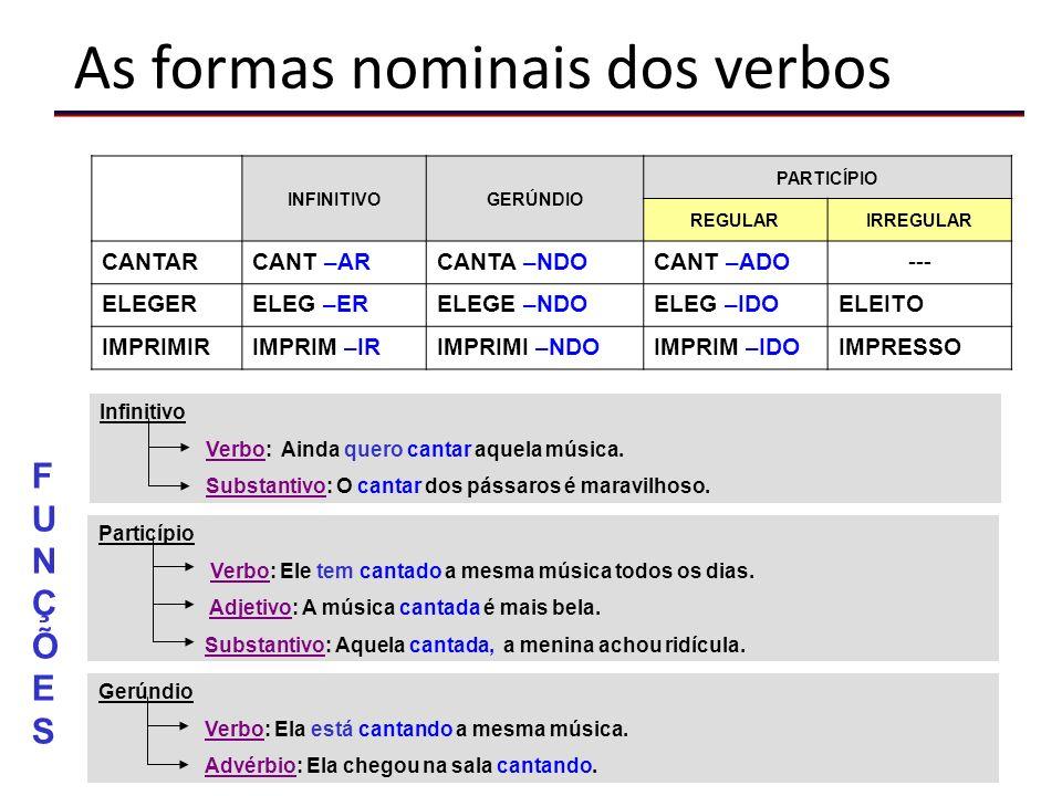 Formação dos tempos compostos Modo Indicativo Pretérito Perfeito Presente do indicativo do verbo auxiliar, seguido de particípio do verbo principal.