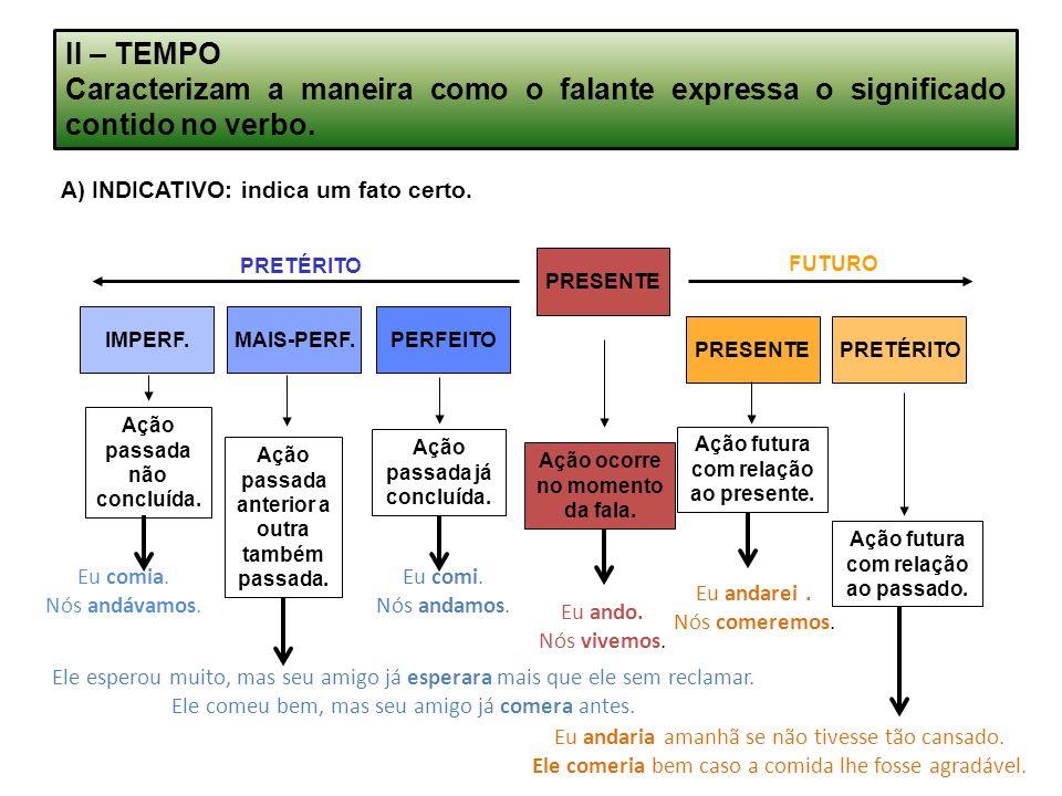 Língua Portuguesa IMPERF.MAIS-PERF.