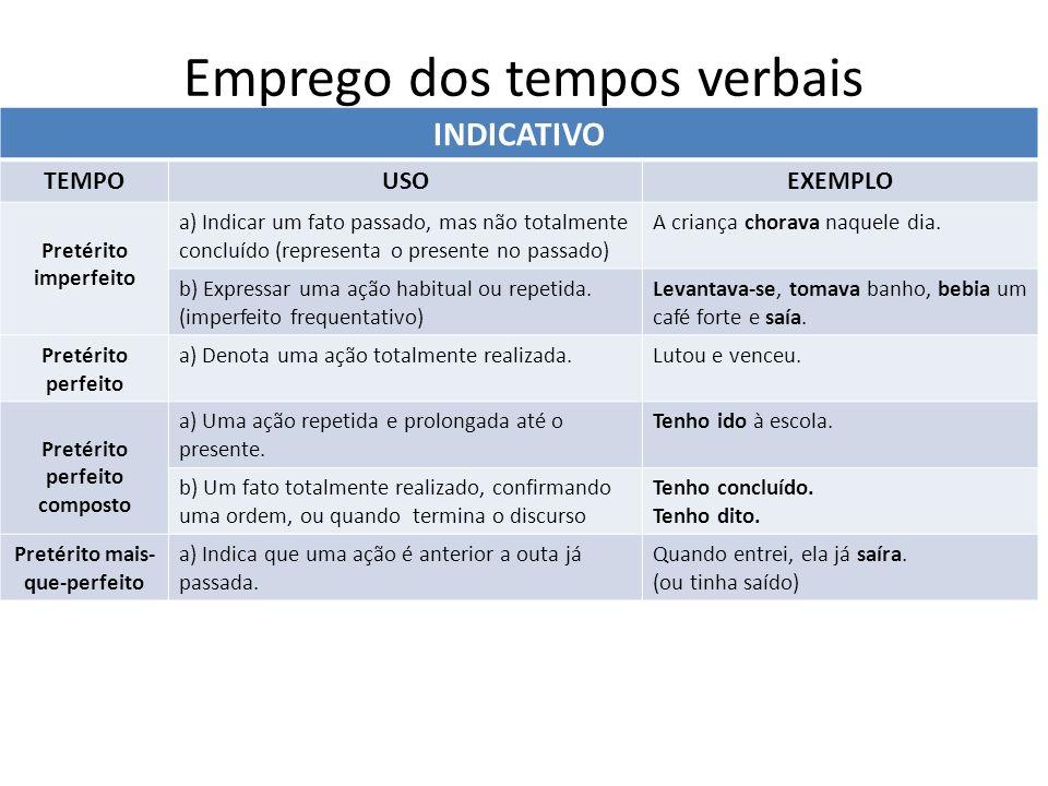 Classificação dos verbos AUXILIAR: É o primeiro verbo de uma locução verbal, aquele que se flexiona.