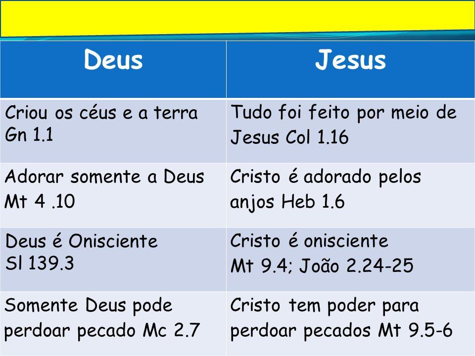 Deus Jesus Criou os céus e a terra Gn 1.1 Tudo foi feito por meio de Jesus Col 1.16 Adorar somente a Deus Mt 4.10 Cristo é adorado pelos anjos Heb 1.6