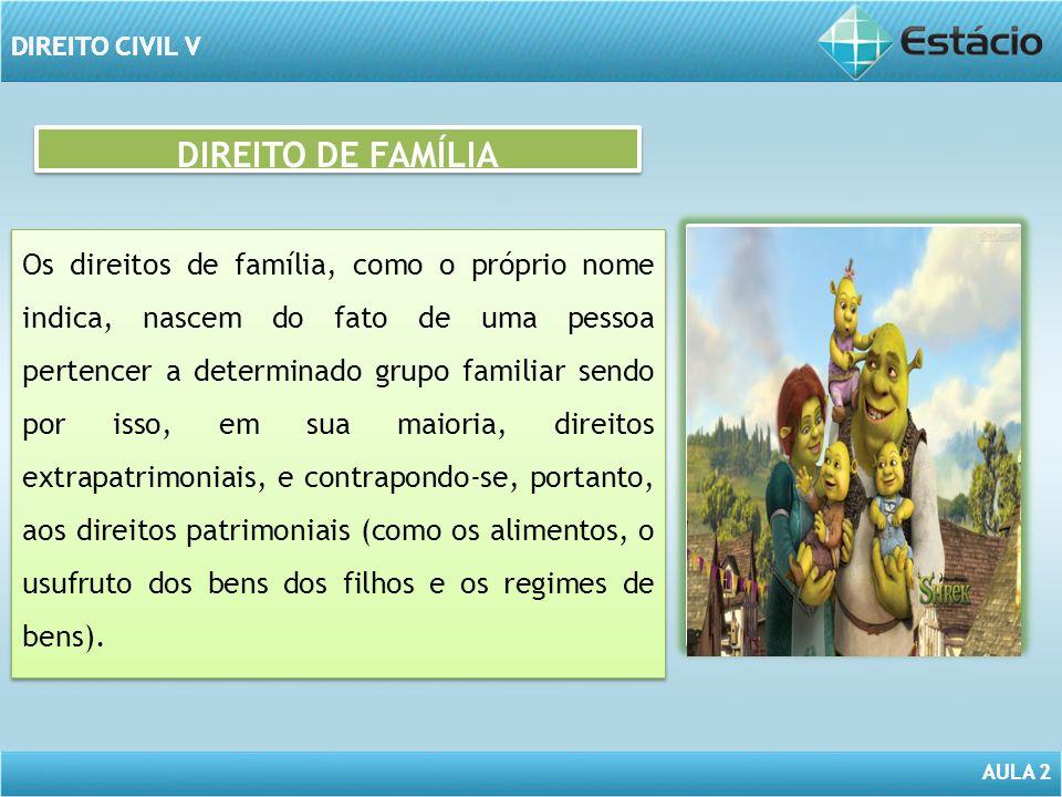 AULA 2 DIREITO CIVIL V AULA 2 DIREITO CIVIL V DIREITO DE FAMÍLIA Os direitos de família, como o próprio nome indica, nascem do fato de uma pessoa pert