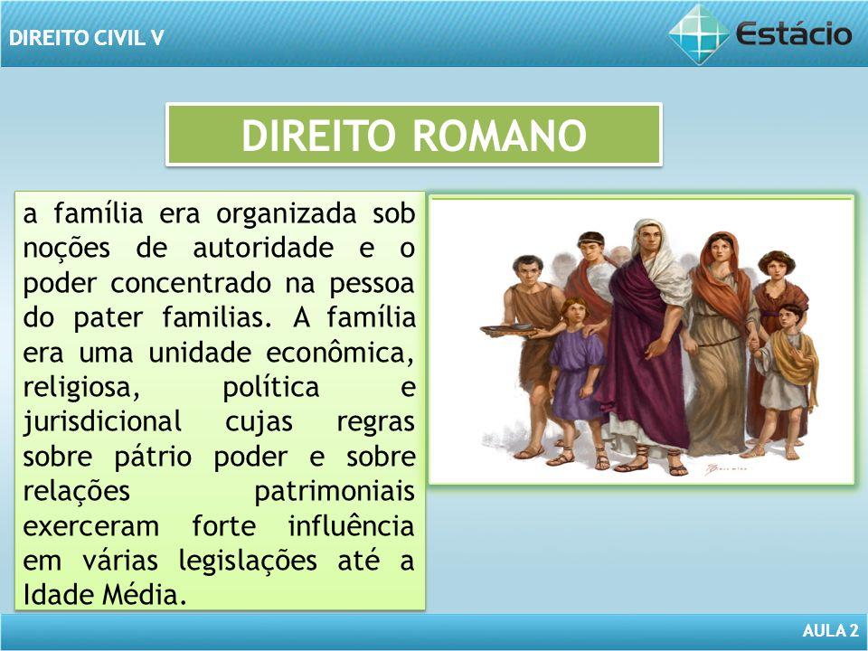 AULA 2 DIREITO CIVIL V AULA 2 DIREITO CIVIL V DIREITO ROMANO a família era organizada sob noções de autoridade e o poder concentrado na pessoa do pate