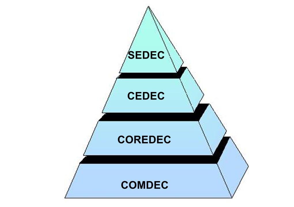SEDEC CEDEC COREDEC COMDEC