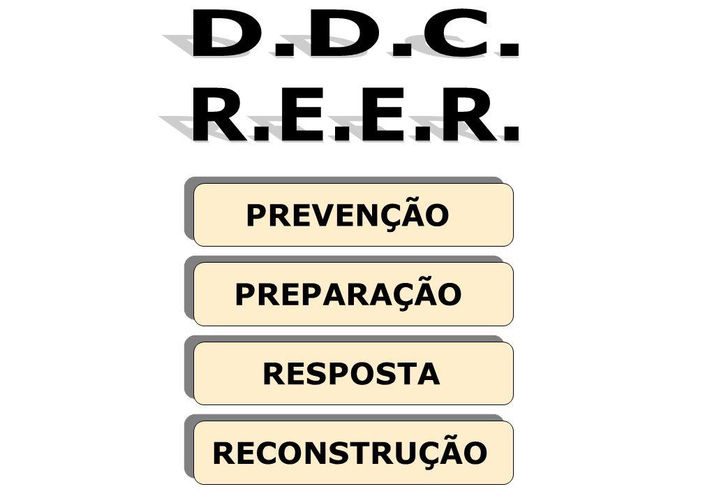 PREVENÇÃO PREPARAÇÃO RESPOSTA RECONSTRUÇÃO