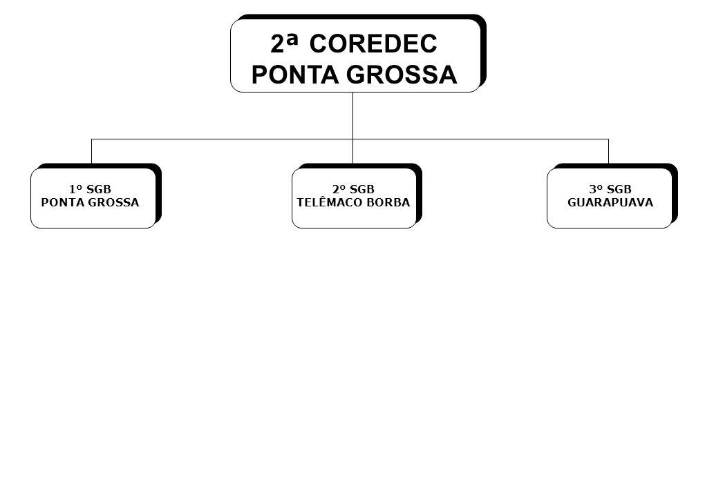 2 ª COREDEC PONTA GROSSA 1º SGB PONTA GROSSA 2º SGB TELÊMACO BORBA 3º SGB GUARAPUAVA