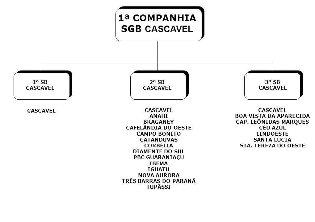 1º SB CASCAVEL 2º SB CASCAVEL 3º SB CASCAVEL ANAHI BRAGANEY CAFELÂNDIA DO OESTE CAMPO BONITO CATANDUVAS CORBÉLIA DIAMENTE DO SUL PBC GUARANIAÇU IBEMA