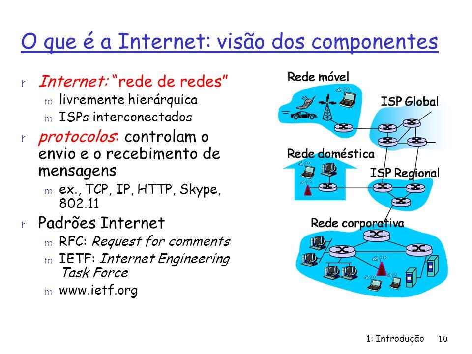 10 O que é a Internet: visão dos componentes r Internet: rede de redes m livremente hierárquica m ISPs interconectados r protocolos: controlam o envio e o recebimento de mensagens m ex., TCP, IP, HTTP, Skype, 802.11 r Padrões Internet m RFC: Request for comments m IETF: Internet Engineering Task Force m www.ietf.org