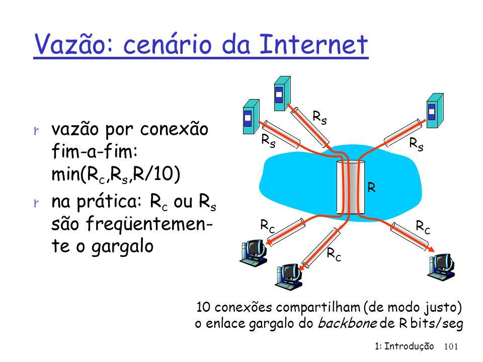 1: Introdução101 Vazão: cenário da Internet 10 conexões compartilham (de modo justo) o enlace gargalo do backbone de R bits/seg RsRs RsRs RsRs RcRc RcRc RcRc R r vazão por conexão fim-a-fim: min(R c,R s,R/10) r na prática: R c ou R s são freqüentemen- te o gargalo