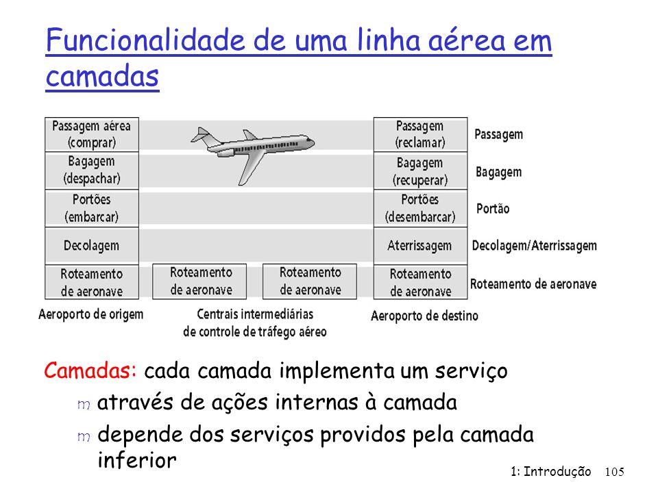 1: Introdução105 Funcionalidade de uma linha aérea em camadas Camadas: cada camada implementa um serviço m através de ações internas à camada m depende dos serviços providos pela camada inferior