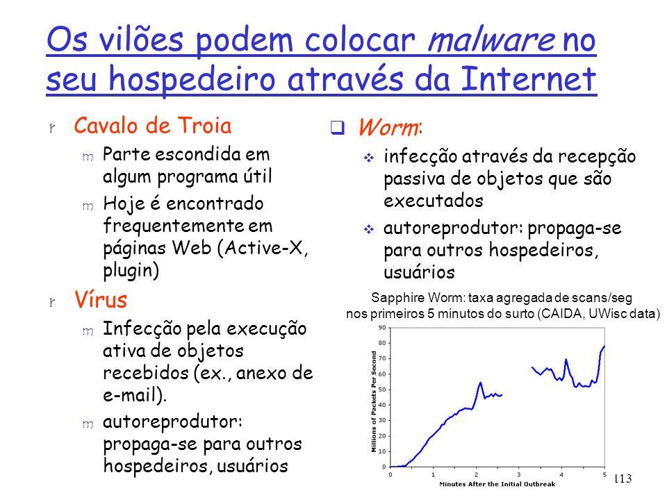 1: Introdução113 Os vilões podem colocar malware no seu hospedeiro através da Internet r Cavalo de Troia m Parte escondida em algum programa útil m Ho