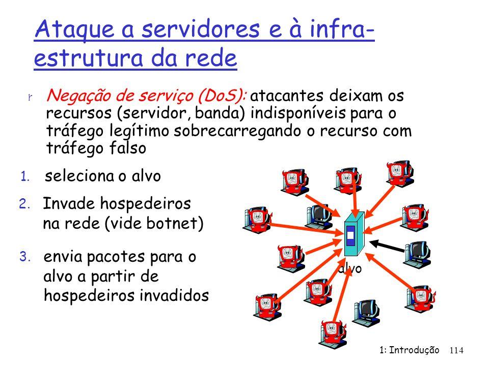 1: Introdução114 Ataque a servidores e à infra- estrutura da rede r Negação de serviço (DoS): atacantes deixam os recursos (servidor, banda) indisponíveis para o tráfego legítimo sobrecarregando o recurso com tráfego falso 1.