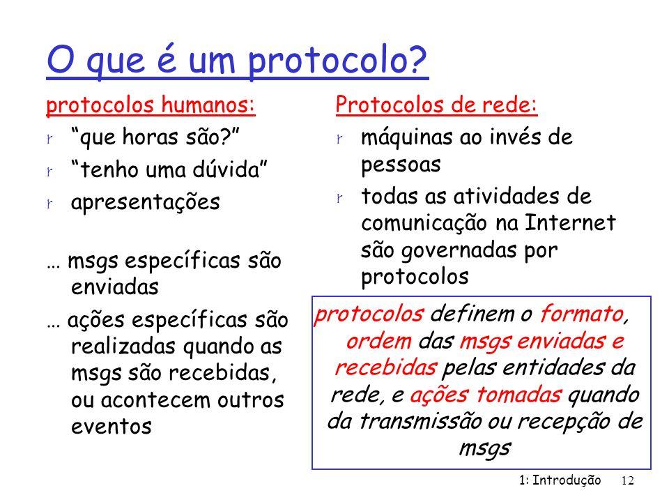 1: Introdução12 O que é um protocolo? protocolos humanos: r que horas são? r tenho uma dúvida r apresentações … msgs específicas são enviadas … ações