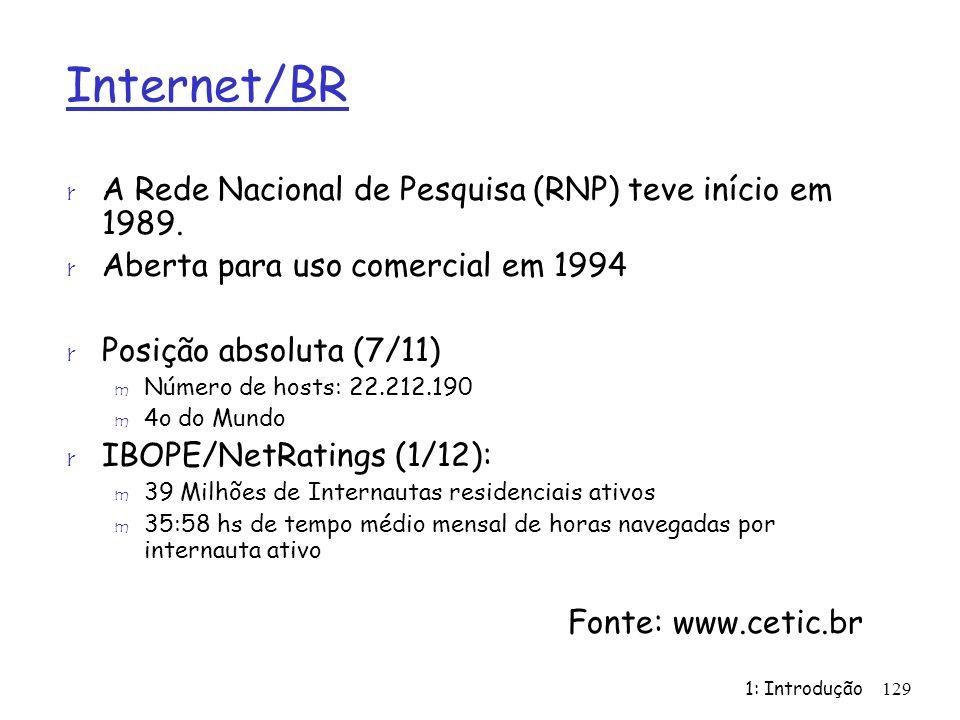 1: Introdução Internet/BR r A Rede Nacional de Pesquisa (RNP) teve início em 1989. r Aberta para uso comercial em 1994 r Posição absoluta (7/11) m Núm
