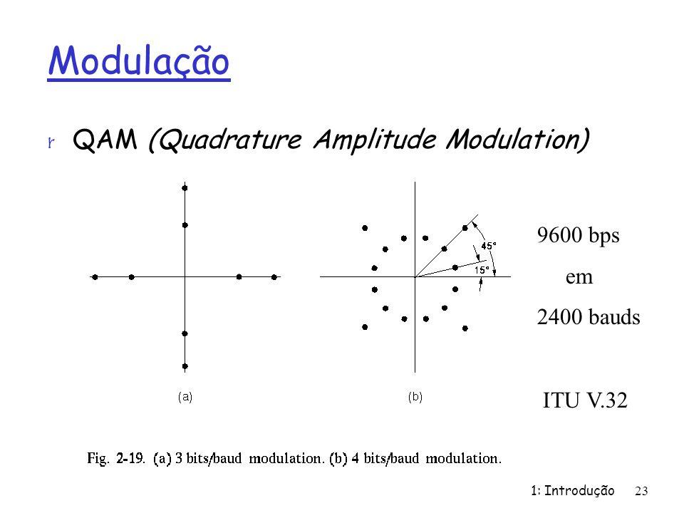 1: Introdução23 Modulação r QAM (Quadrature Amplitude Modulation) 9600 bps em 2400 bauds ITU V.32