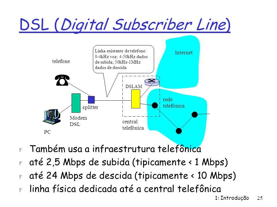 rede telefônica Modem DSL PC telefone Internet DSLAM Linha existente de telefone: 0-4kHz voz; 4-50kHz dados de subida; 50kHz-1MHz dados de descida splitter central telefônica DSL (Digital Subscriber Line) r Também usa a infraestrutura telefônica r até 2,5 Mbps de subida (tipicamente < 1 Mbps) r até 24 Mbps de descida (tipicamente < 10 Mbps) r linha física dedicada até a central telefônica 1: Introdução25