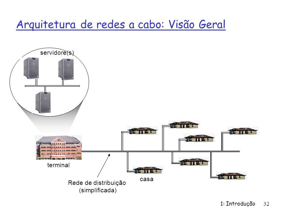 1: Introdução32 Arquitetura de redes a cabo: Visão Geral servidore(s) Rede de distribuição (simplificada) casa terminal