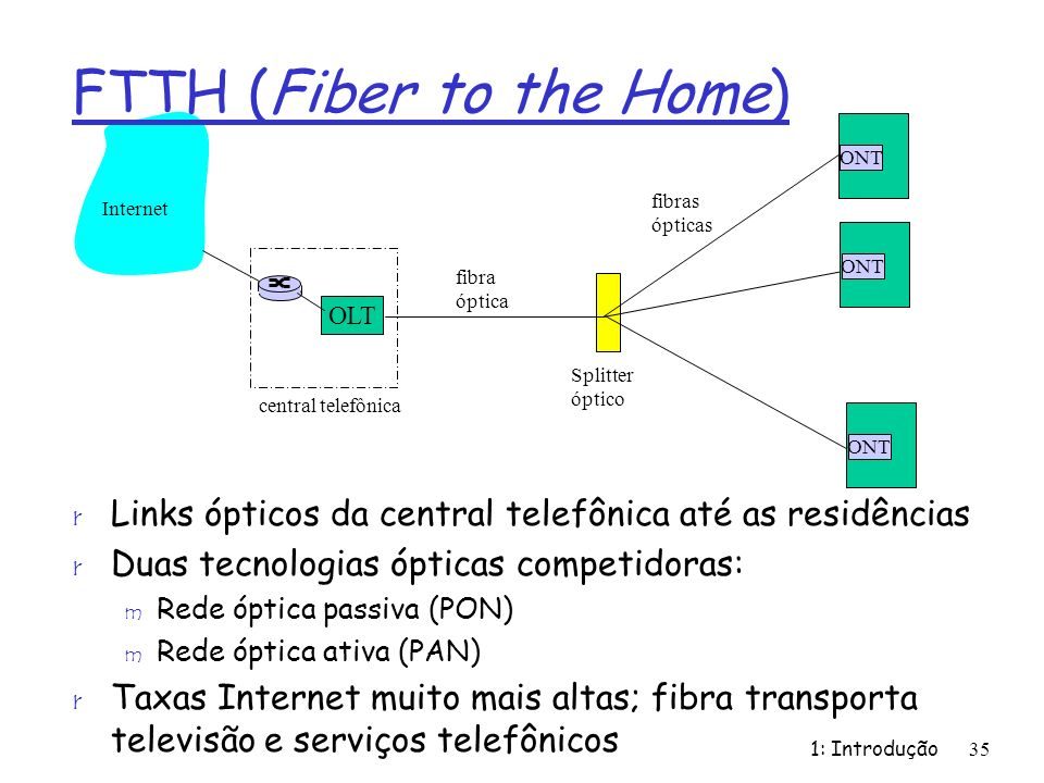ONT OLT central telefônica Splitter óptico ONT fibra óptica fibras ópticas Internet FTTH (Fiber to the Home) r Links ópticos da central telefônica até as residências r Duas tecnologias ópticas competidoras: m Rede óptica passiva (PON) m Rede óptica ativa (PAN) r Taxas Internet muito mais altas; fibra transporta televisão e serviços telefônicos 1: Introdução35