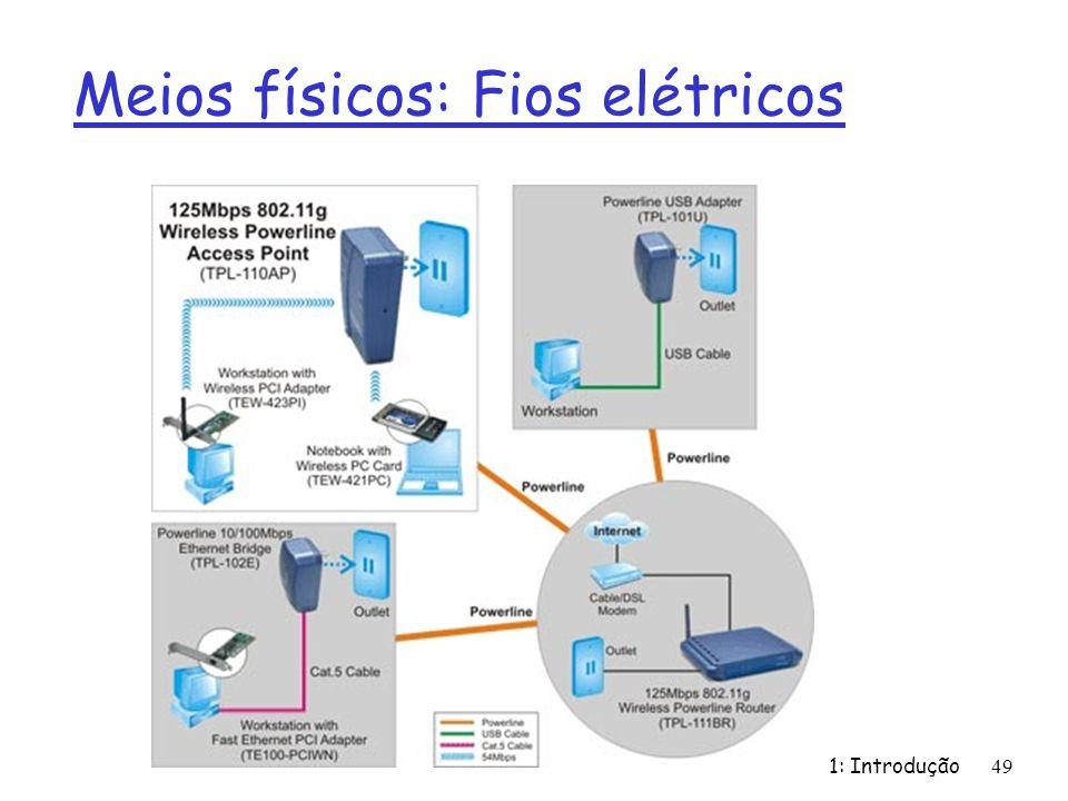 1: Introdução49 Meios físicos: Fios elétricos
