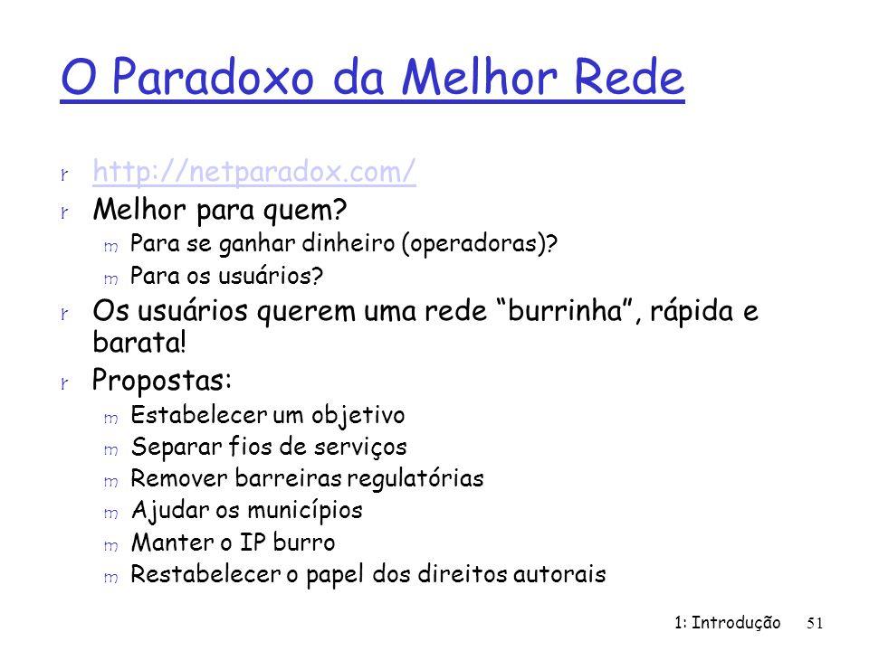 1: Introdução51 O Paradoxo da Melhor Rede r http://netparadox.com/ http://netparadox.com/ r Melhor para quem.