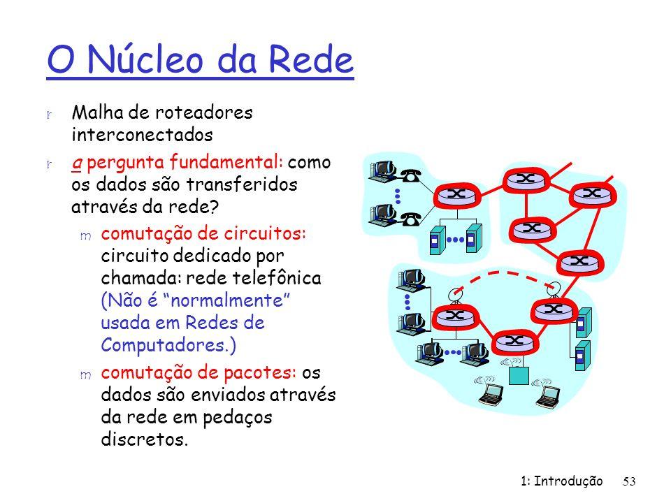 1: Introdução53 O Núcleo da Rede r Malha de roteadores interconectados r a pergunta fundamental: como os dados são transferidos através da rede? m com
