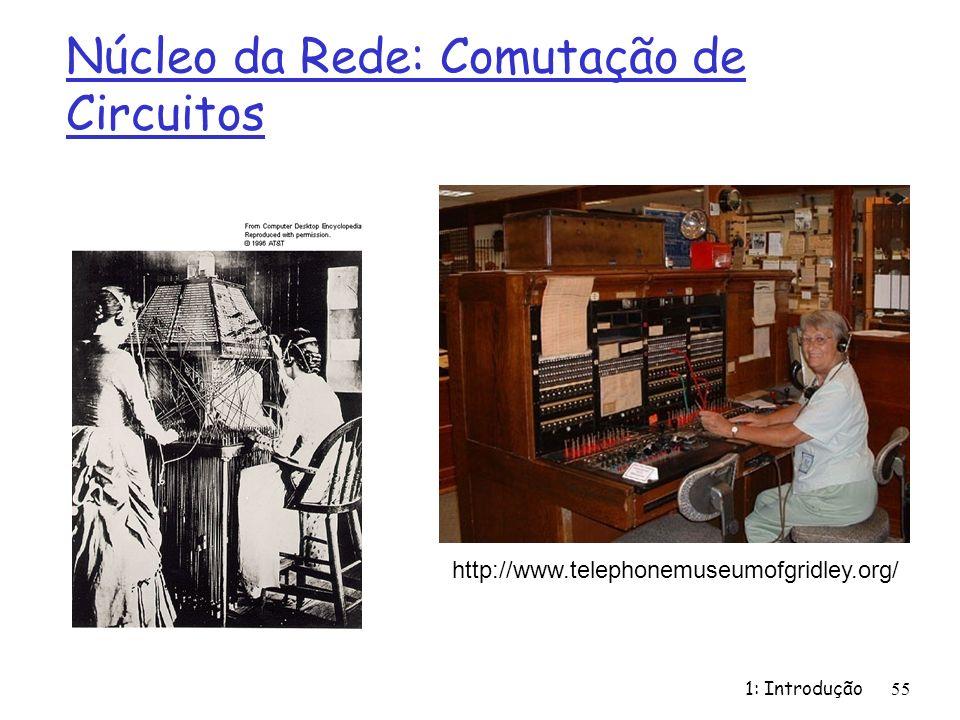 1: Introdução55 http://www.telephonemuseumofgridley.org/ Núcleo da Rede: Comutação de Circuitos
